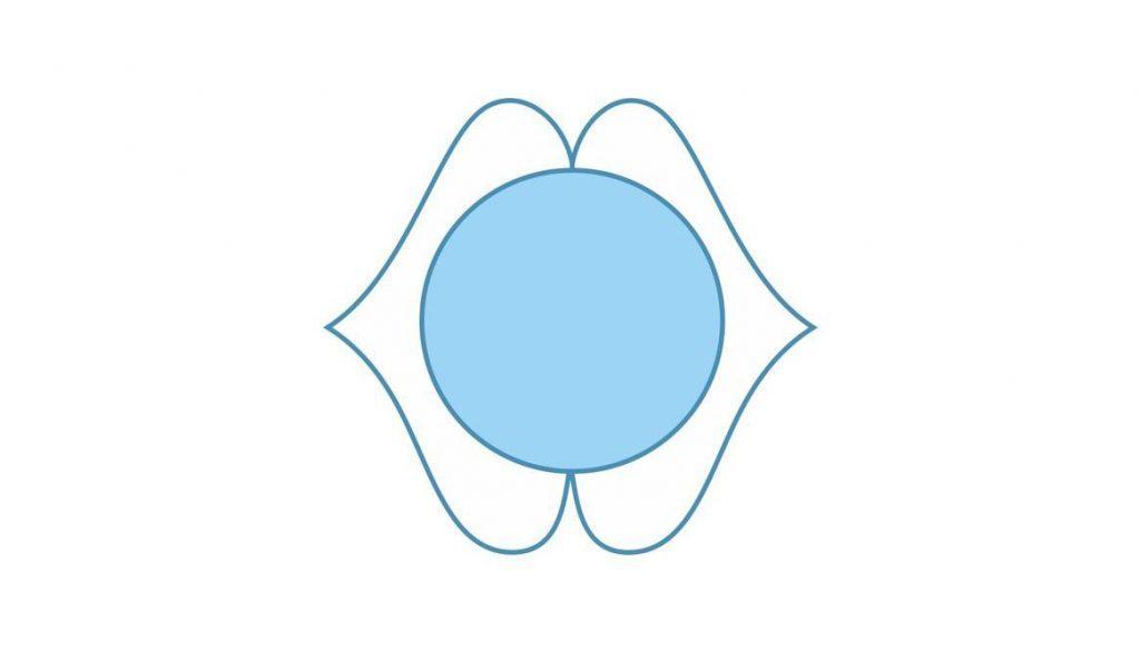 Agnya-Chakra